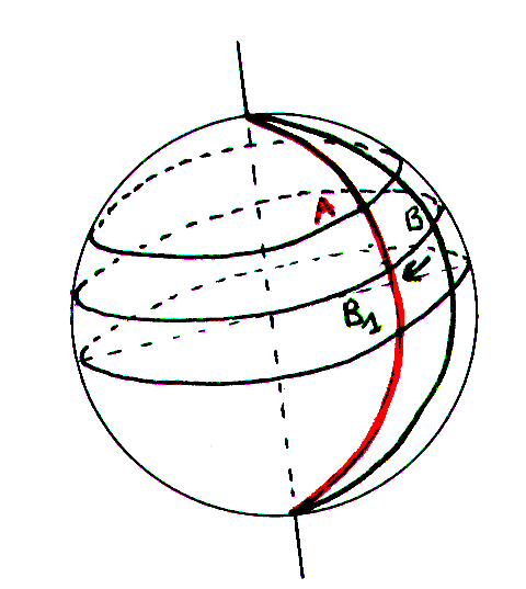 Methode calcul rayon de la terre - Methode simple pour mesurer terre ...